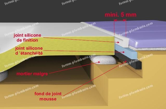 Solution Hydrofuge Tout Type De Carrelage Et Mosaique Axton Incolore 0 6 L Solution Carrelage Et Mosaique