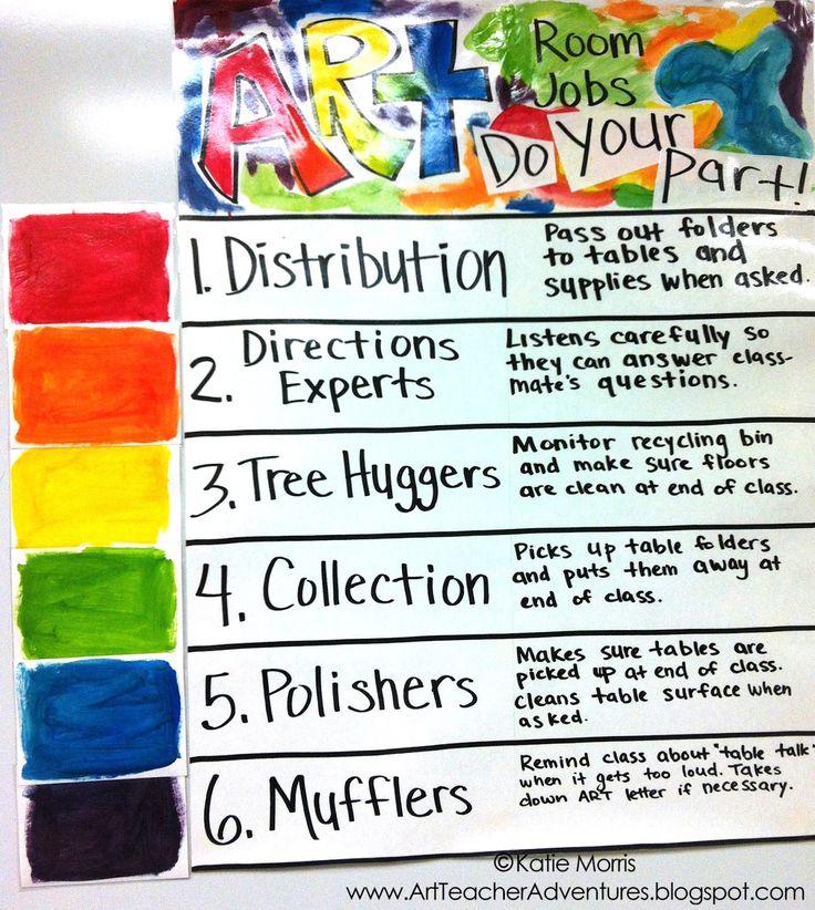 Classroom job chart from   Adventures of an Art Teacher Blog  www.artteacheradventures.blogspot.com