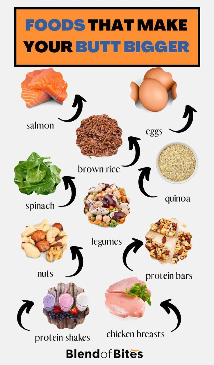 Pin On Diet Meal Plans Foods