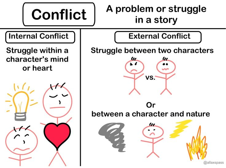 conflicts in short stories These conflict worksheets are great for working with conflict use these conflict worksheets for the beginner, intermediate or advanced levels.
