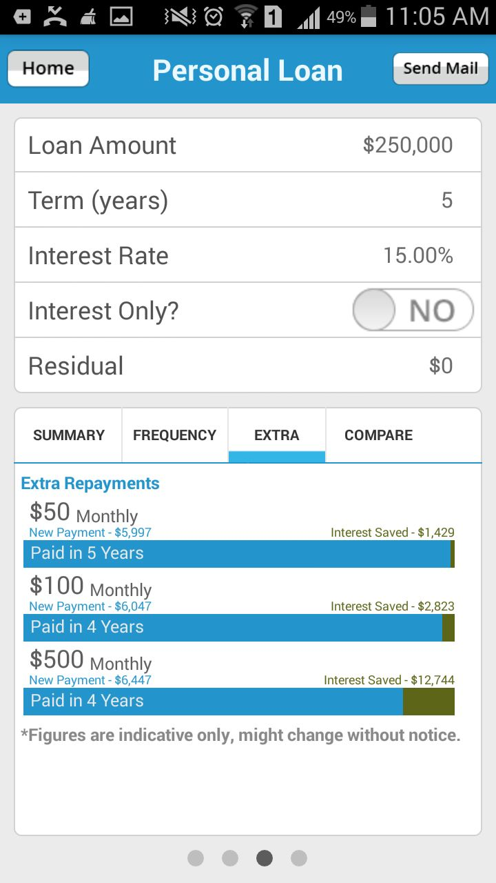Use #PersonalLoanCalculator app by #LoansDirect to know the extra repayments amount to be paid so as to save interest value..