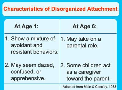 25 best ideas about attachment theory on pinterest what
