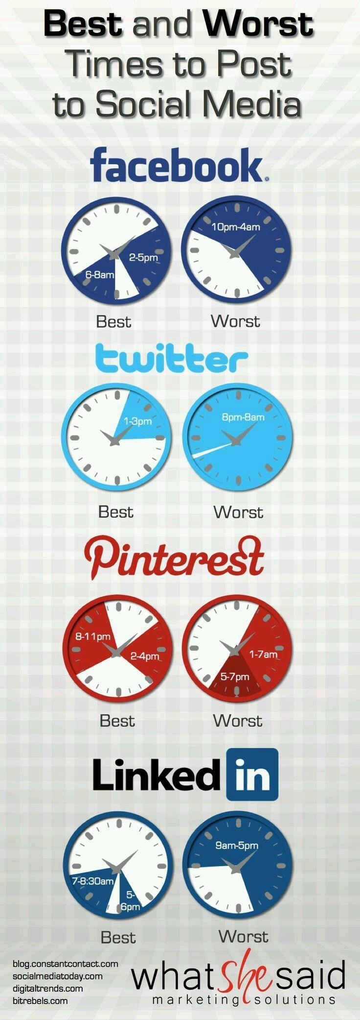 Redes Sociais - Melhor e Pior horário para postar