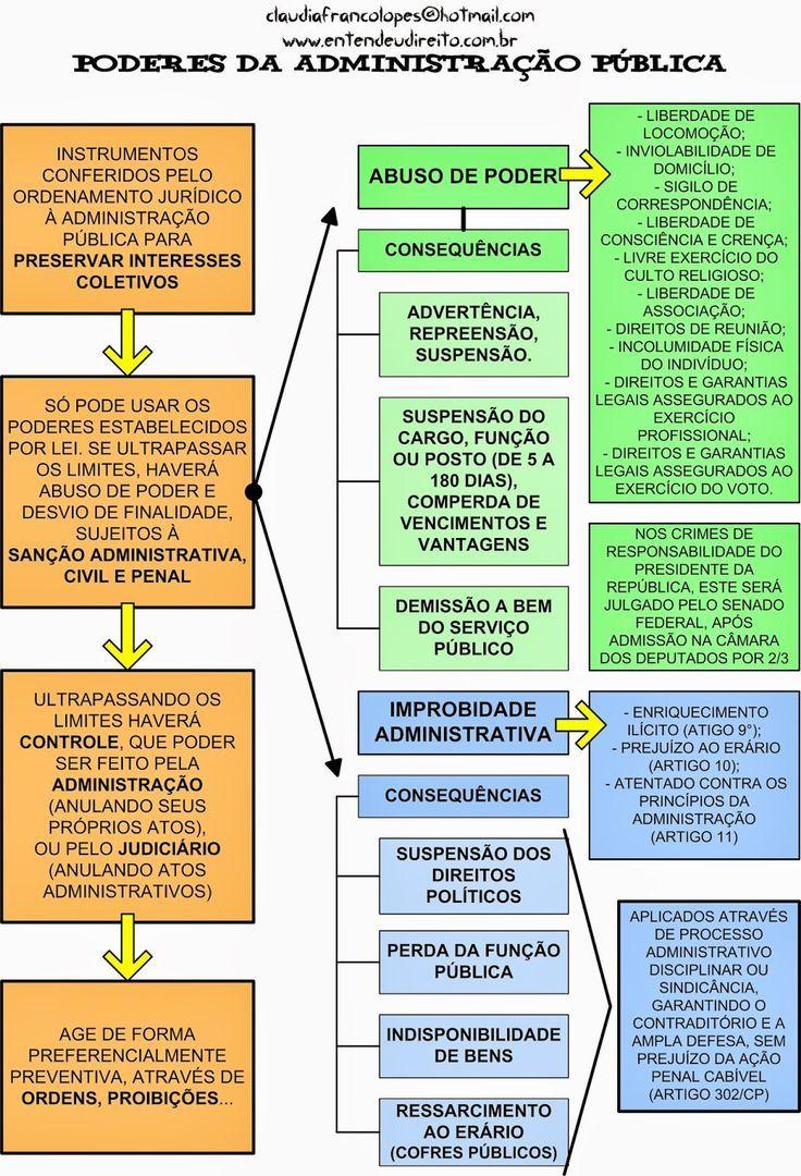 Resultado de imagem para constituições brasileiras