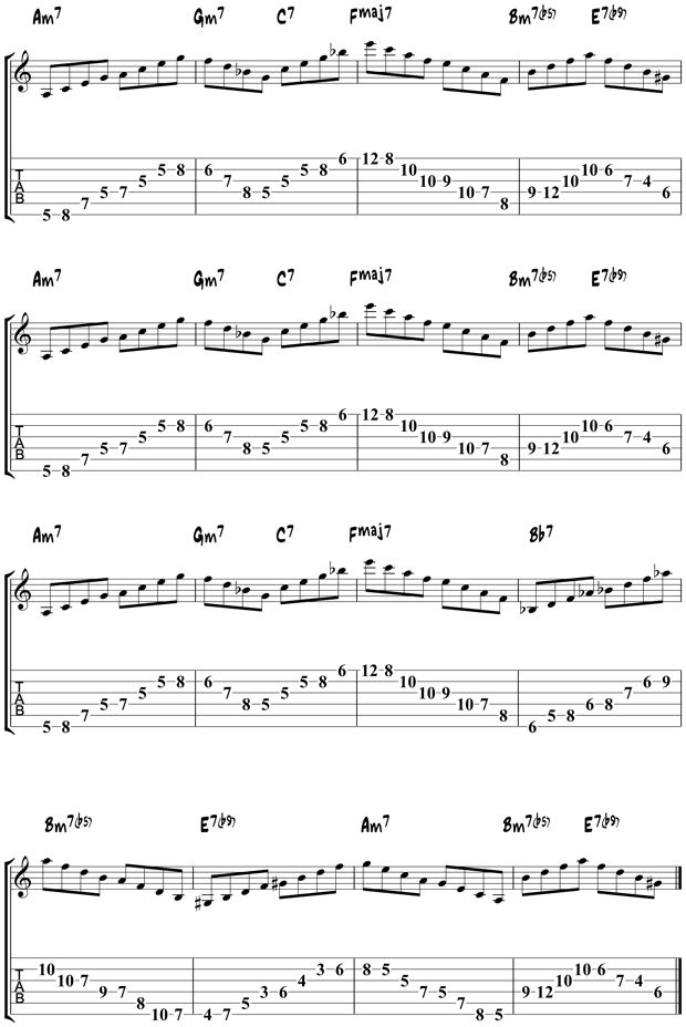 667 Best Guitar Lessons Images On Pinterest Guitar Chords Guitar
