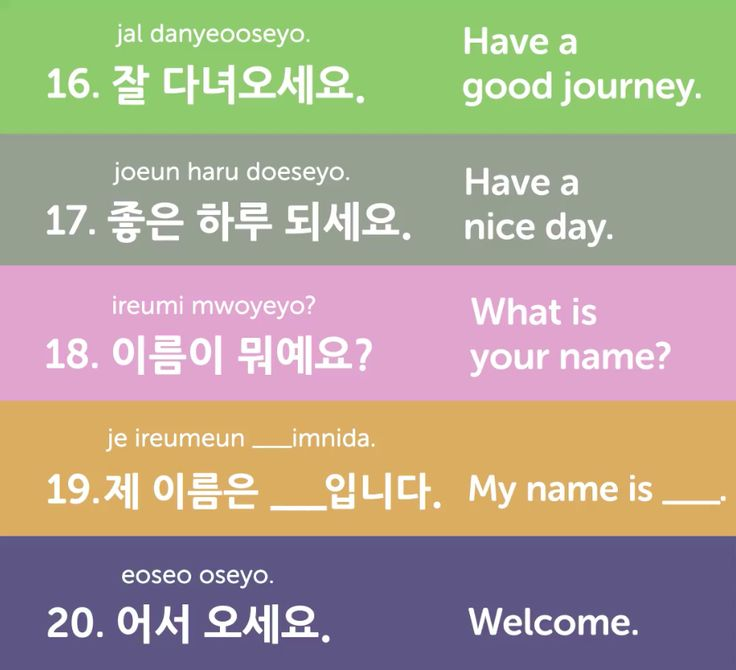 100+ Useful Conversational Phrases & Words in Korean ...