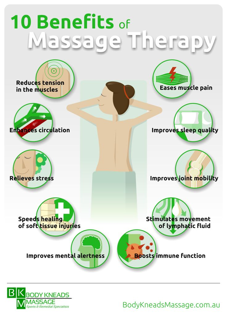 10 Benefits of Massage Therapy: massages are often covered by health Insurance policies yet few people with chronic pain utilize this resource. But with these benefits, why don't you start?