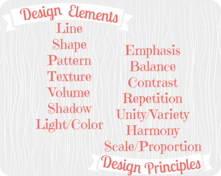 List Principles Of Design : The design elements and principles interiors