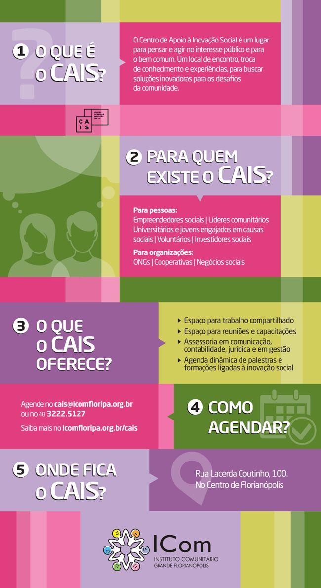 CAIS: Centro de Apoio a Inovação Social