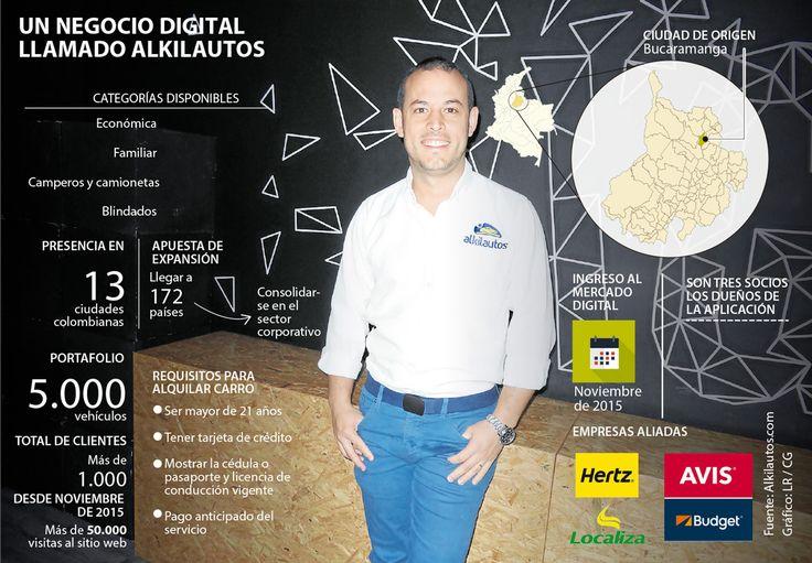 Alkilautos.com completa 50.000 visitas anuales y quiere llegar a Chile
