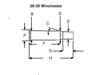 Ballistics Research 30 30 Winchester and others