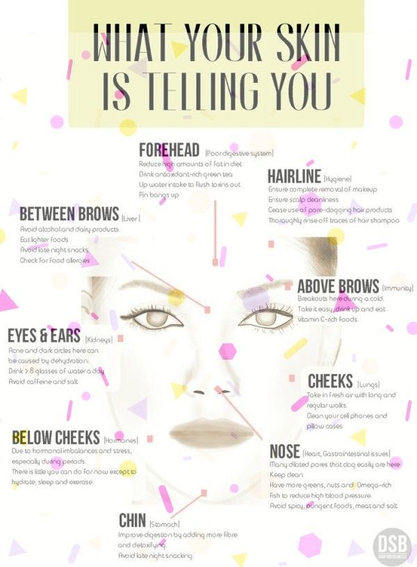 Pin By Mr Nelson On Beauty Tips Anti Aging Quotes Sensitive Skin Care Skin Care Articles