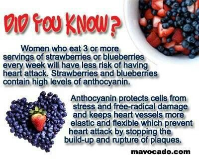 Health benefits of strawberries and blueberries
