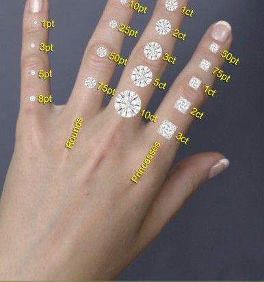 stebbo-diamond-sizes