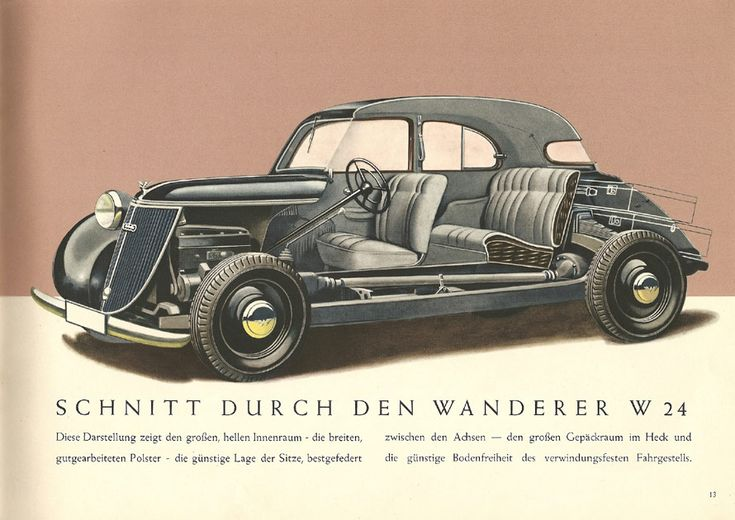 1939 Wanderer 4 Zylinder