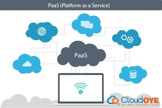 #Platform #as #a #service is a category of cloud hosting services that provides a platform allowing customers to develop, run and manage applications.  #CloudOYE #Datacenter #Meghdoot