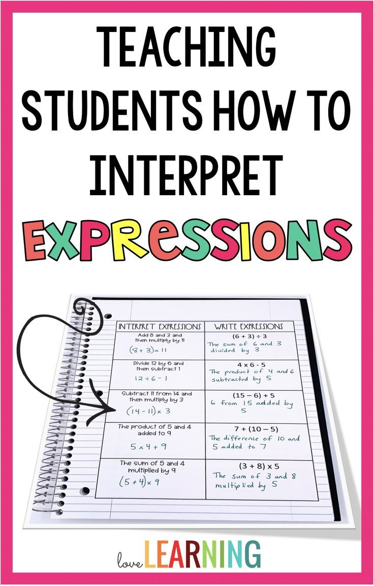 Teaching Students How To Read Write And Interpret Expressions In Fifth Grade Is Simple This Unit Math Expressions Writing Expressions Algebraic Expressions Writing algebraic expressions grade 6