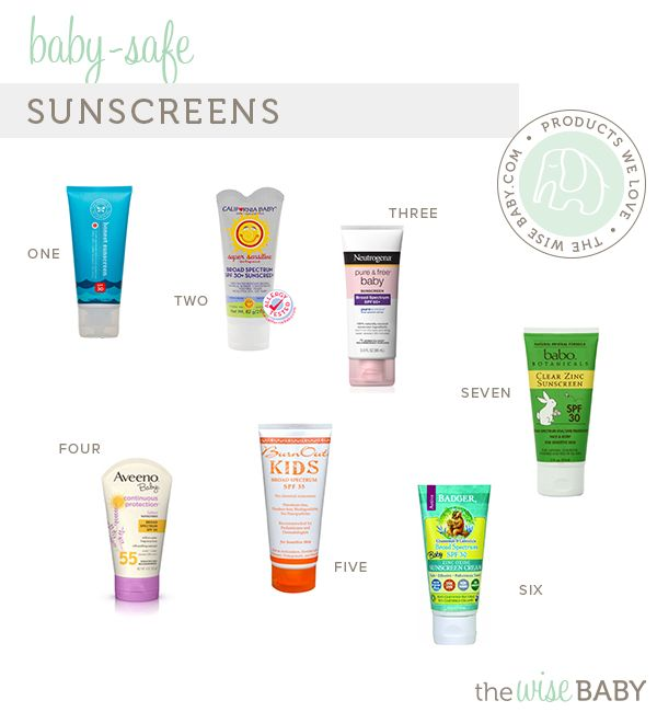 Baby-Safe Sunscreen Round-up, just in time for summer!