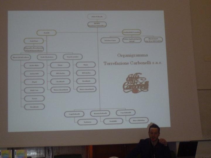 Luca Carbonelli al VesuvioCamp. Caffè Carbonelli da pm-impresa a pm-intrapresa