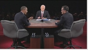 2012 Presidential Candidates   Comparing the Presidential Candidates on the Issues
