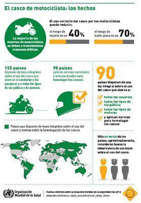EMS SOLUTIONS INTERNATIONAL: La probabilidad de morir por accidente de transito denpende del lugar de residencia. OMS Organizacion Mundial de la Salud. Infografias