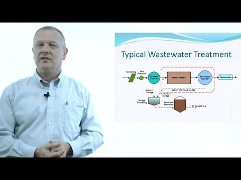 What is the 'activated sludge' process? It is a type of wastewater treatment process for treating sewage or industrial wastewaters using aeration and a biological floc composed of bacteria an...