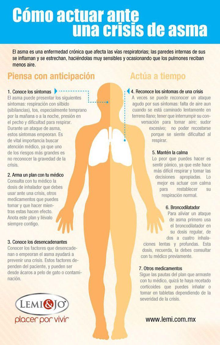 Cómo actuar ante una crisis de asma. #infografia #asma