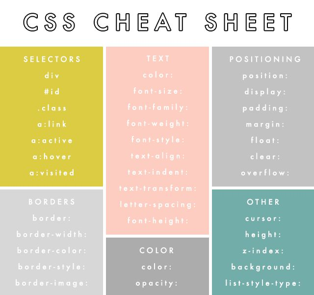 CSS Cheat Sheet http://earlgreyblog.com/2014/07/intro-to-css-cheat-sheet.html