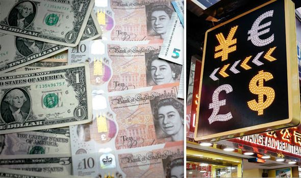 GBP v USD: Exchange rate drops as EU works out Brexit transition deal