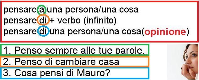 verbo PENSARE + preposizioni by e-italika.gr