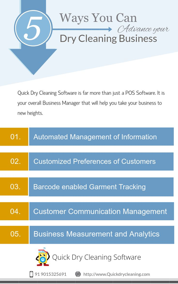 Quick Dry Cleaning Software is far more than just a POS Software. It is your overall Business Manager that will help you take your business to new heights.