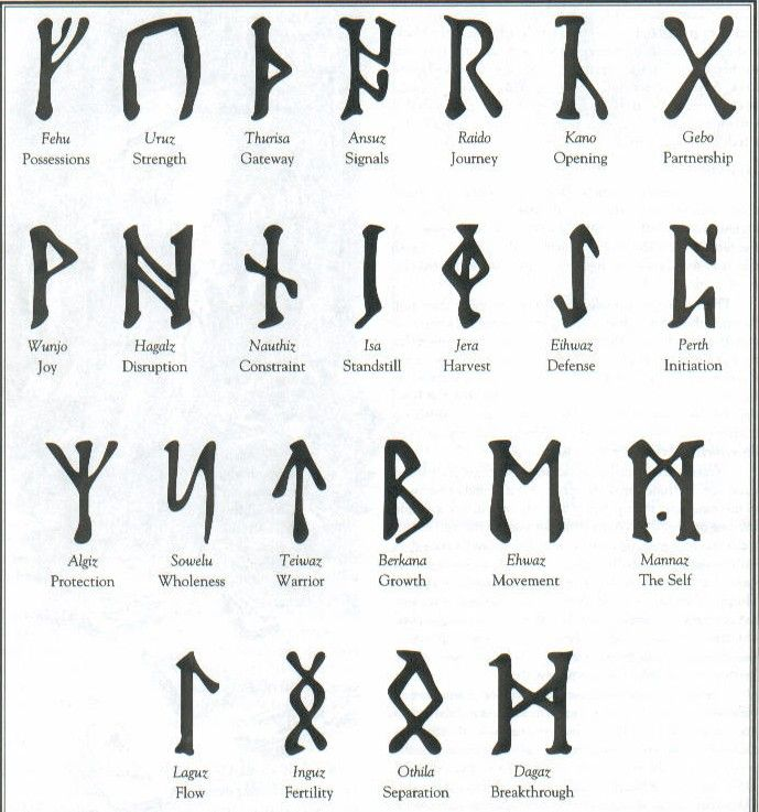 Odin rune tattoo images galleries with a bite - Tatouage runes viking signification ...
