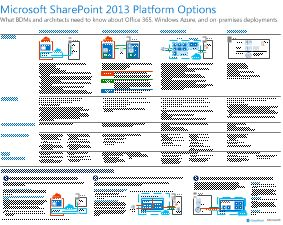 903 best images about SharePoint / Collaboration / Office ...