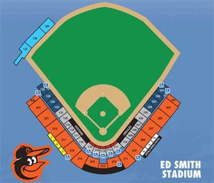 Baltimore Orioles Spring Training Ballpark at Ed Smith Stadium - Sarasota, Florida!