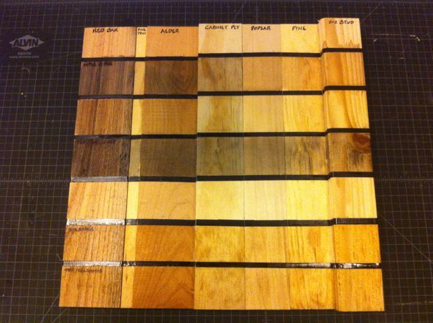 Steel Wool and Vinegar, to age / weather new wood. - Wood Aging / Ebonizing / Weathering DIY (A Controlled Experiment)