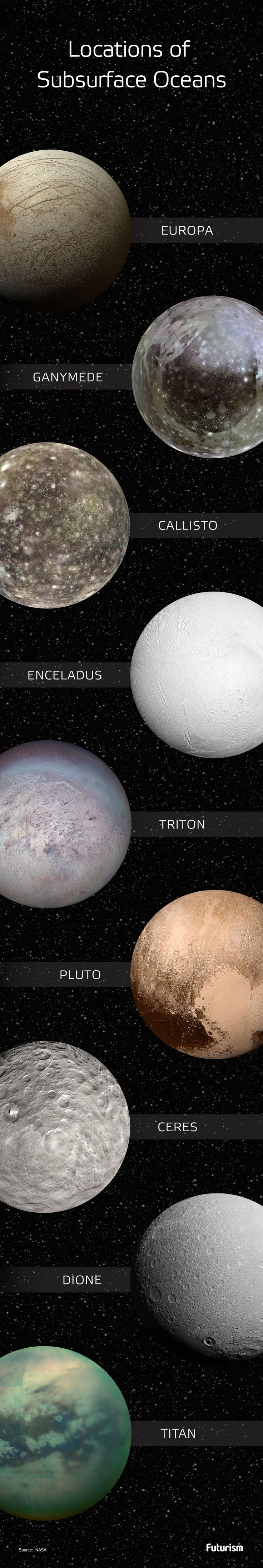 It's Official: NASA is Heading to Our Solar System's Ocean Worlds