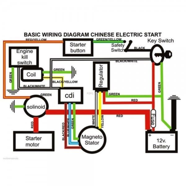 Wiring Diagram For Chinese 110 Atv Electrical Diagram Electrical Wiring Diagram Motorcycle Wiring