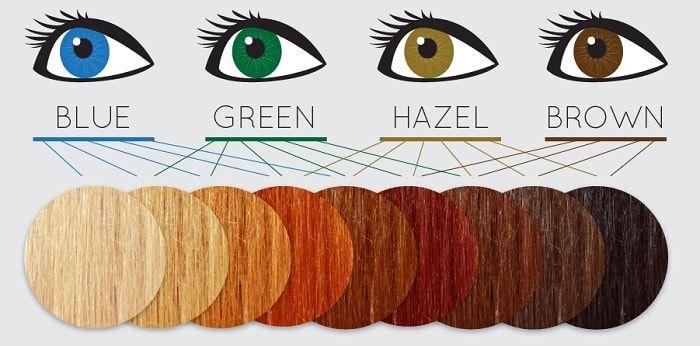 Welche Haarfarbe Passt Zu Mir Tipps Ideen Und Viele Bilder Zum Vergleichen Haarfarben Haarfarben Zu Grunen Augen Haarfarben Zu Blauen Augen