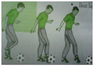 Topik 1 : Bola Sepak ~ Pendidikan Jasmani & Kesihatan (Tingkatan 1)
