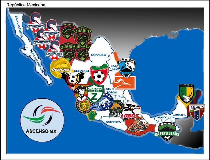 LIga Ascenso MX Clausura 2017