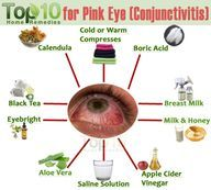 home cures for pink eye