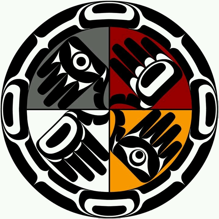 Northwest Native American Wolf Symbol