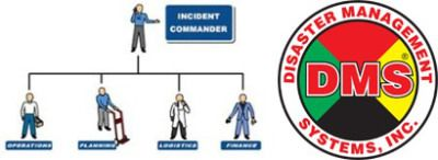 Are You Looking for the Cost-effective and Reliable Incident Command System