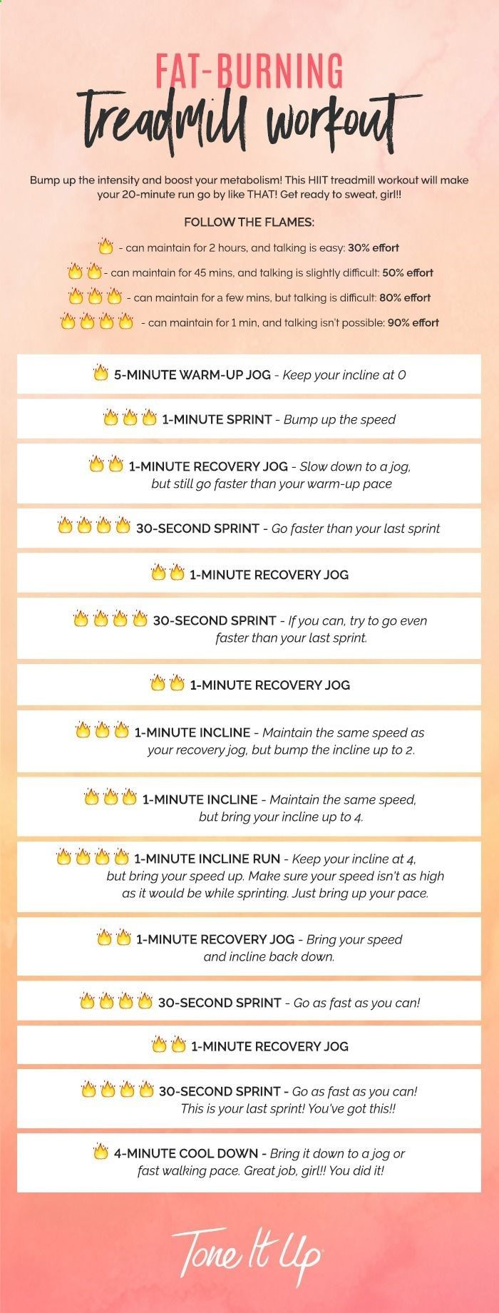 Over 50 best way to lose weight