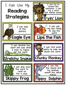 Hey Readers! Mini Poster Set for Reading Strategies: Kinde