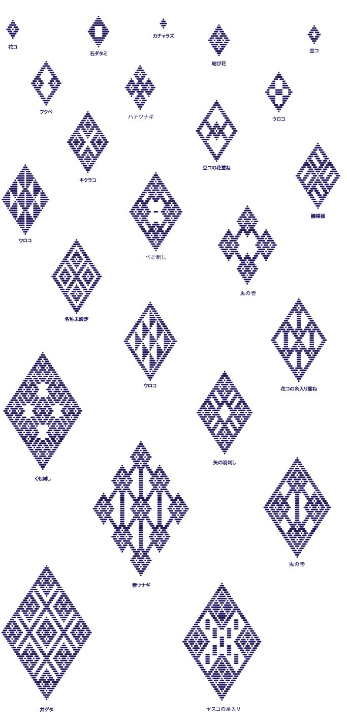 Japanese kogin embroidery pattern  こぎん刺し模様