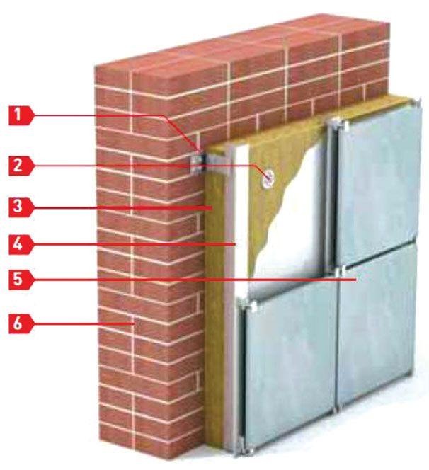Вентилируемый фасад: 1 – кронштейн; 2 – дюбель фасадный ТехноНИКОЛЬ; 3 – ТЕХНОВЕНТ, ТЕХНОВЕНТ ДВУХСЛОЙНЫЙ; 4 – элемент вертикального каркаса; 5 – облицовочная плита; 6 – наружная стена