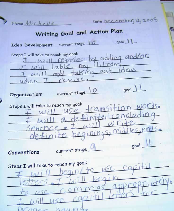 How to Write Goals, Objectives & Action Plans