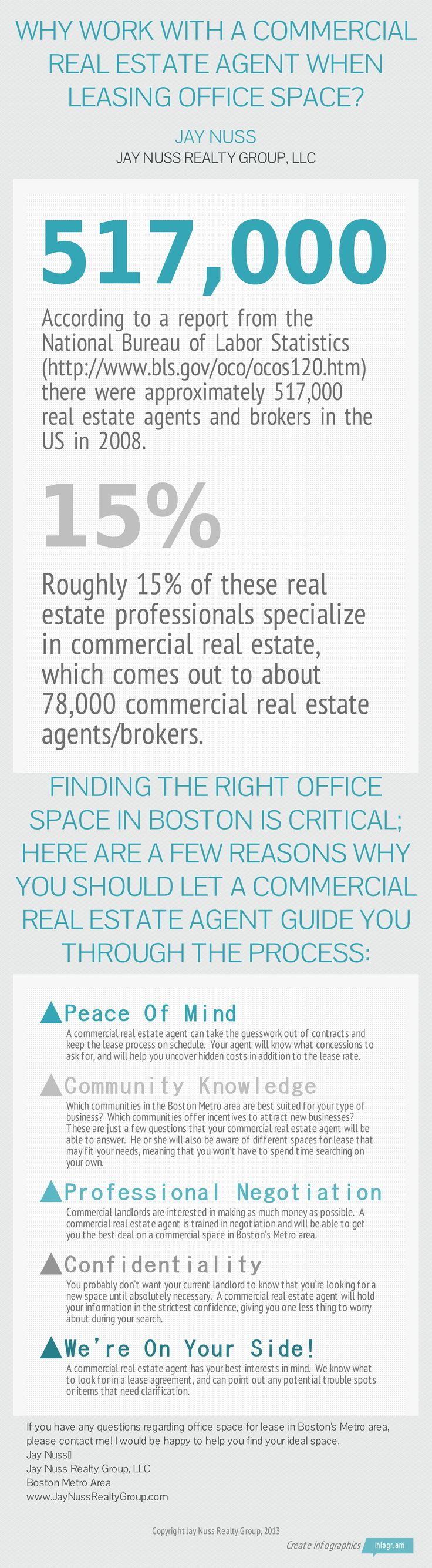 Best Professional Portraits Images On   Real Estate