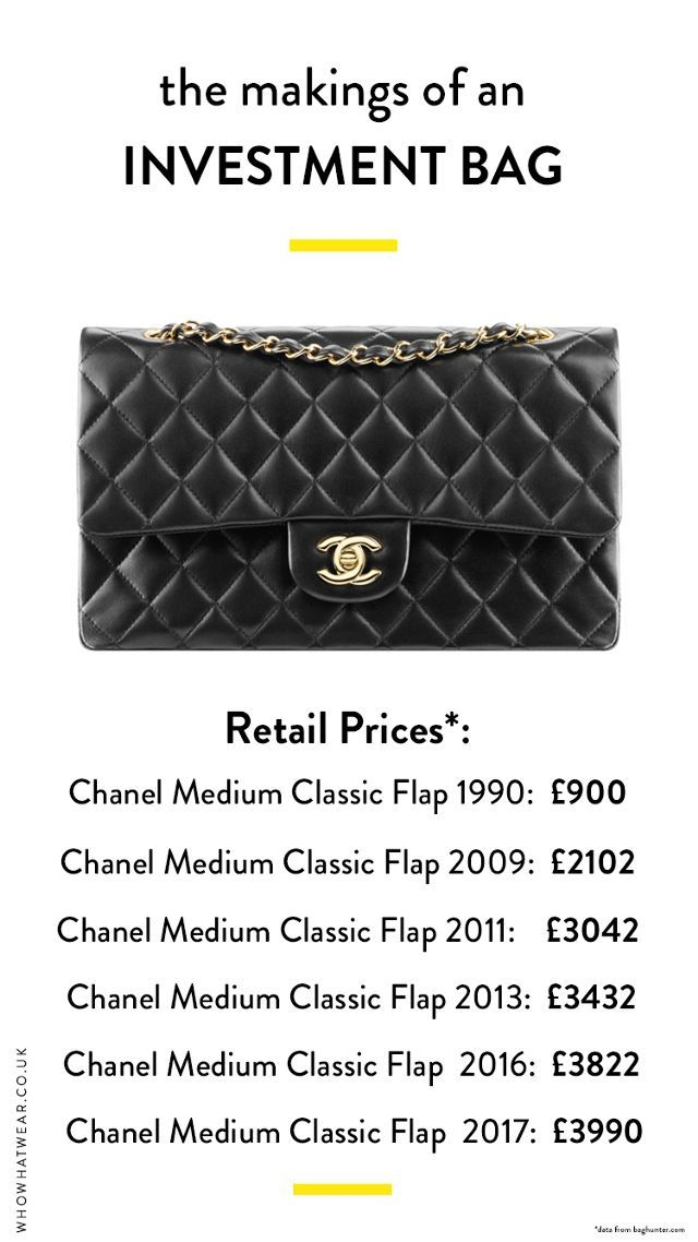 52631f85935eb8 Chanel Bags 101: All You Need to Know About the Iconic Accessory ...